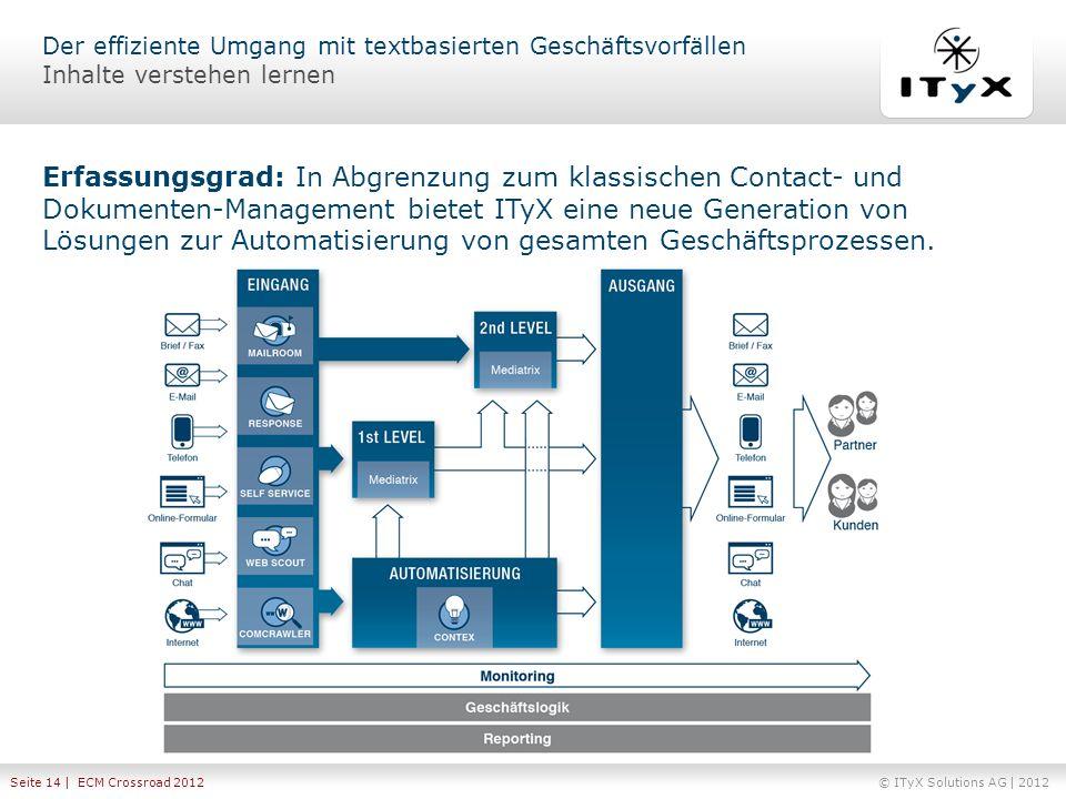 © ITyX Solutions AG | 2012 Seite 14 | ECM Crossroad 2012 Erfassungsgrad: In Abgrenzung zum klassischen Contact- und Dokumenten-Management bietet ITyX