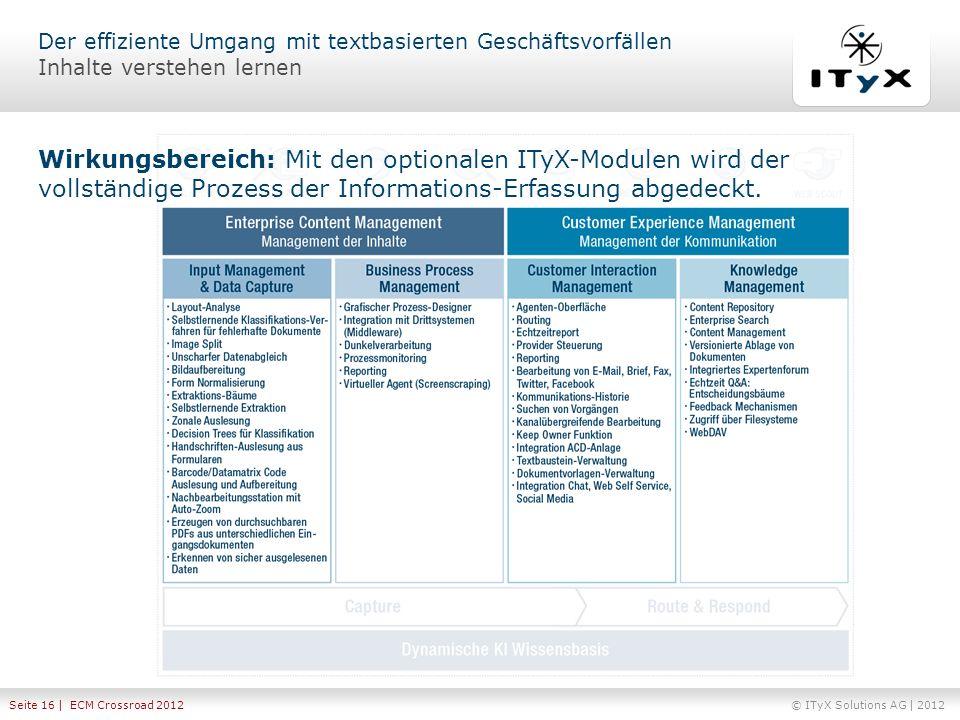 © ITyX Solutions AG | 2012 Seite 16 | ECM Crossroad 2012 Wirkungsbereich: Mit den optionalen ITyX-Modulen wird der vollständige Prozess der Informatio