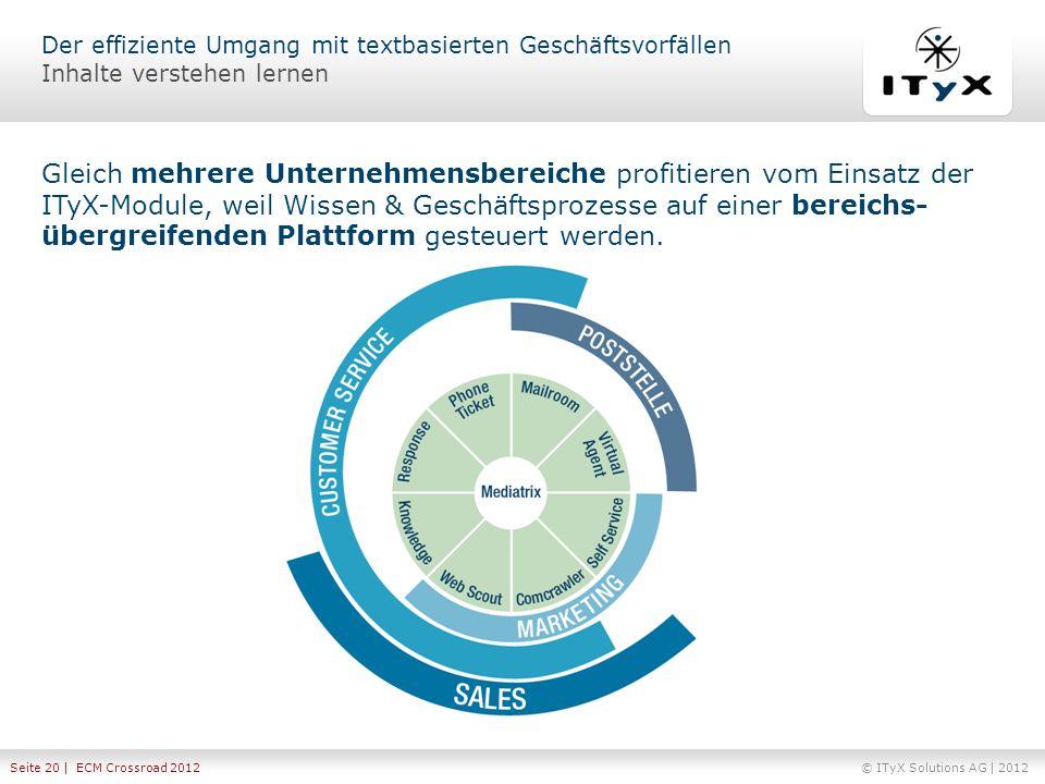 © ITyX Solutions AG | 2012 Seite 20 | ECM Crossroad 2012 Gleich mehrere Unternehmensbereiche profitieren vom Einsatz der ITyX-Module, weil Wissen & Ge
