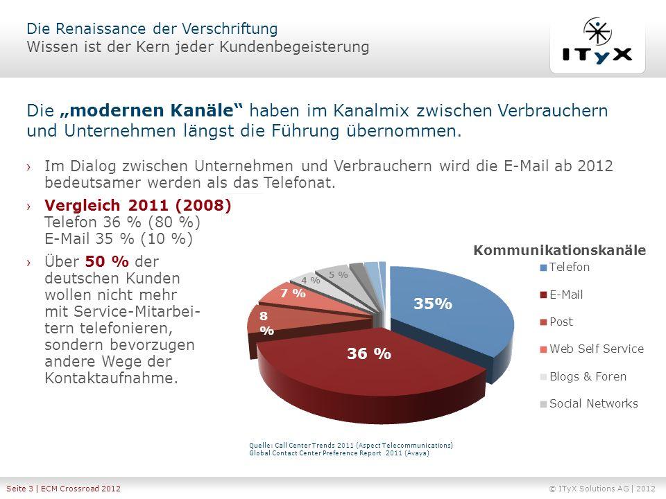 © ITyX Solutions AG   2012 Seite 4   ECM Crossroad 2012 Weltweit sind E-Mail (55 %) und Web Self-Service (38 %) die bevorzugten Kommunikationswege.
