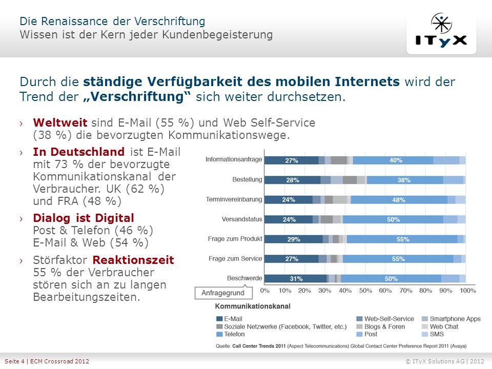 © ITyX Solutions AG | 2012 Seite 4 | ECM Crossroad 2012 Weltweit sind E-Mail (55 %) und Web Self-Service (38 %) die bevorzugten Kommunikationswege. In