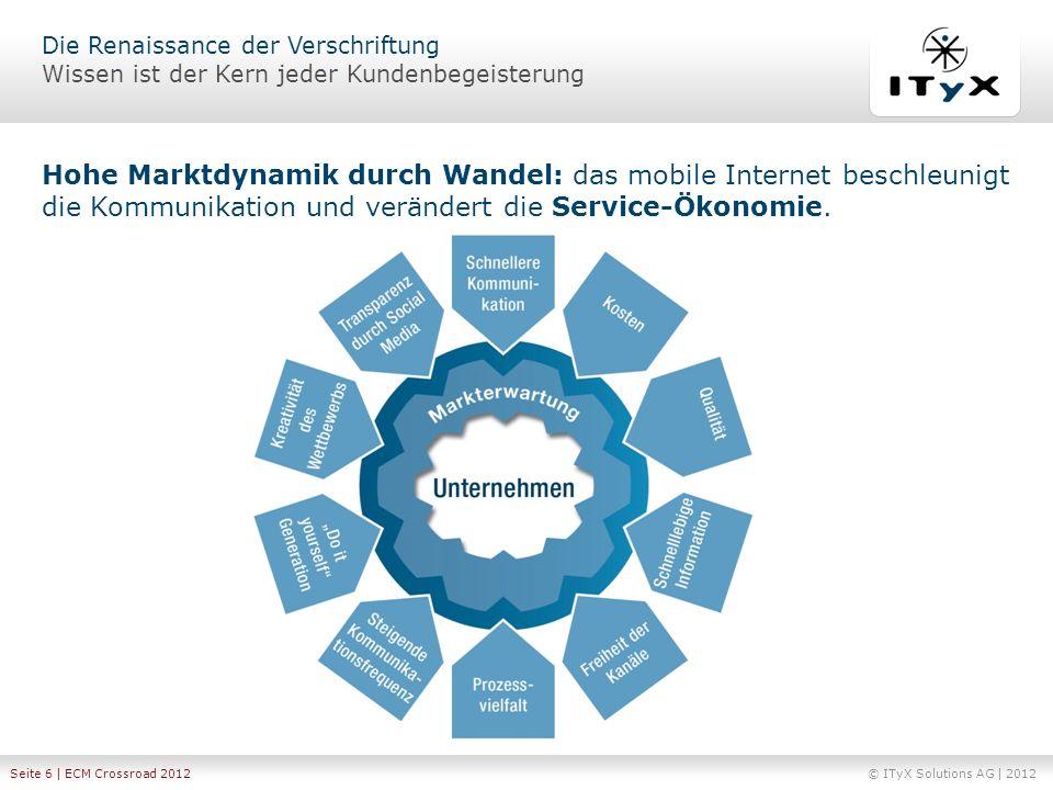 © ITyX Solutions AG   2012 Seite 7   ECM Crossroad 2012 Wissen ist der Kern jeder Automatisierungsstrategie Effizienzvorteile der asynchronen Kanäle strategisch nutzen