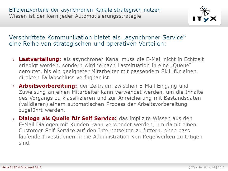 © ITyX Solutions AG   2012 Seite 19   ECM Crossroad 2012 Eingang & Verarbeitung textbasierter Mitteilungen: Durch die Automatisierung zu Beginn des Verarbeitungsprozesses sinken die Folgekosten für die nachgelagerten Verarbeitungsschritte erheblich.