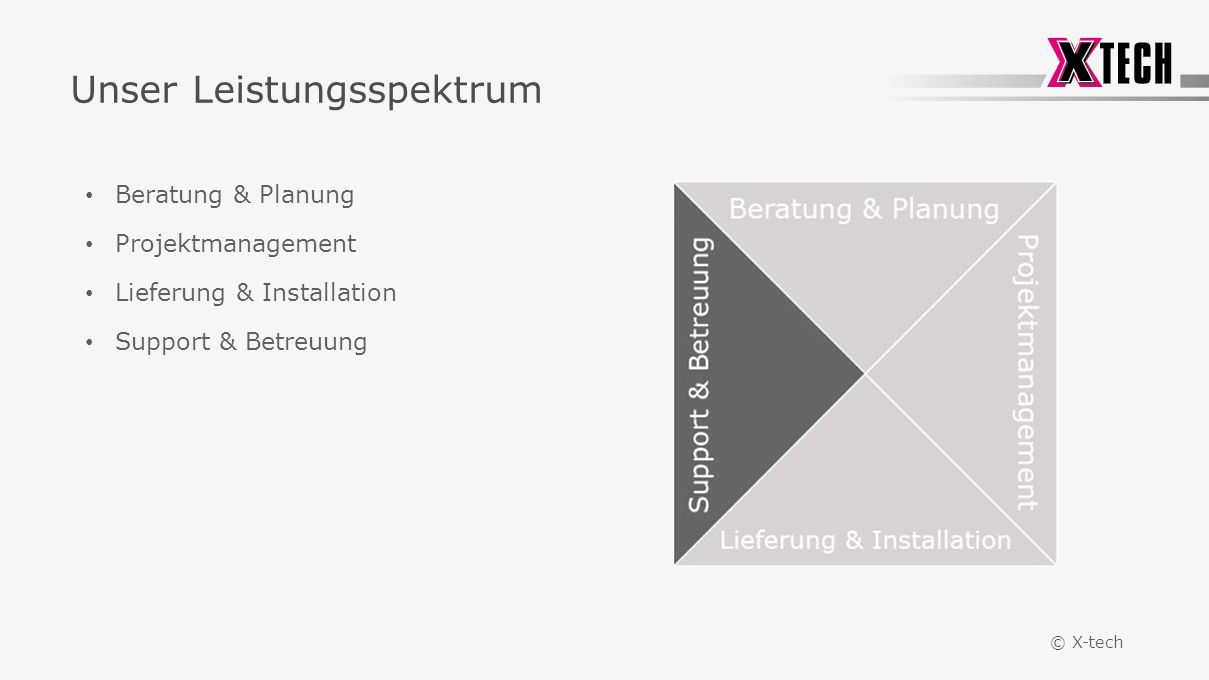 © X-tech Unser Leistungsspektrum Beratung & Planung Projektmanagement Lieferung & Installation Support & Betreuung