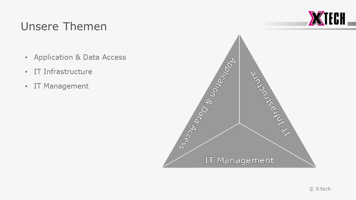 © X-tech Unsere Themen Application & Data Access IT Infrastructure IT Management