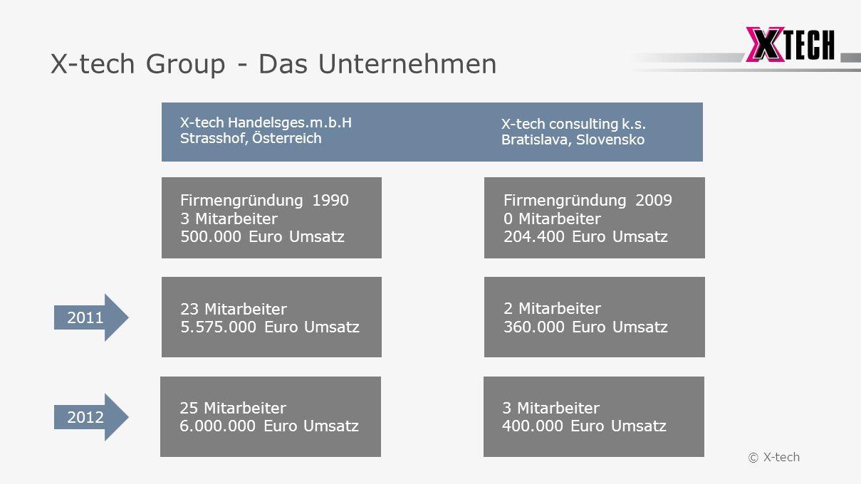 © X-tech X-tech Group - Das Unternehmen Firmengründung 1990 3 Mitarbeiter 500.000 Euro Umsatz Firmengründung 2009 0 Mitarbeiter 204.400 Euro Umsatz 23