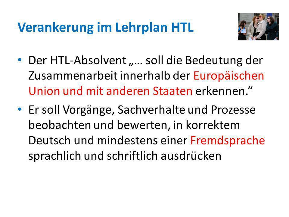 Verankerung im Lehrplan HTL Der HTL-Absolvent … soll die Bedeutung der Zusammenarbeit innerhalb der Europäischen Union und mit anderen Staaten erkenne