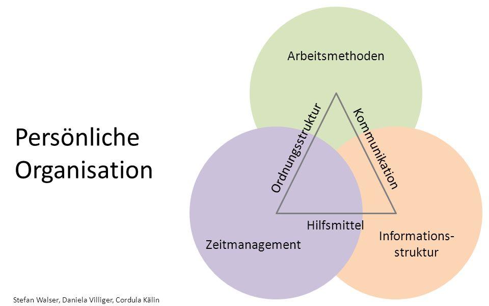 Arbeitsmethoden Informations- struktur Zeitmanagement Persönliche Organisation Ordnungsstruktur Kommunikation Hilfsmittel Stefan Walser, Daniela Villi