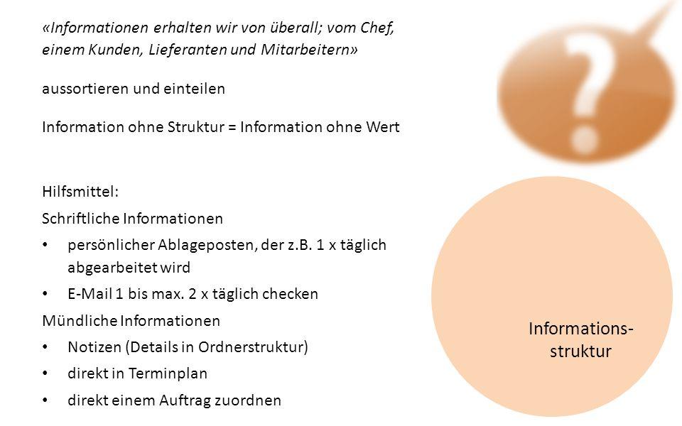 Informations- struktur «Informationen erhalten wir von überall; vom Chef, einem Kunden, Lieferanten und Mitarbeitern» aussortieren und einteilen Infor