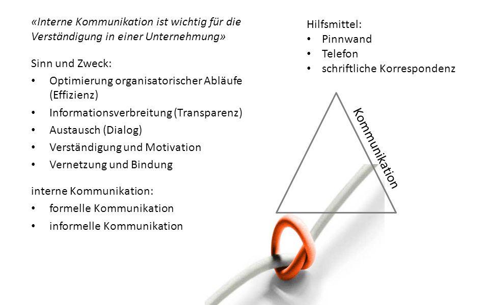 Kommunikation «Interne Kommunikation ist wichtig für die Verständigung in einer Unternehmung» Sinn und Zweck: Optimierung organisatorischer Abläufe (Effizienz) Informationsverbreitung (Transparenz) Austausch (Dialog) Verständigung und Motivation Vernetzung und Bindung interne Kommunikation: formelle Kommunikation informelle Kommunikation Hilfsmittel: Pinnwand Telefon schriftliche Korrespondenz