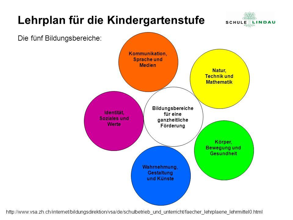 Lehrplan für die Kindergartenstufe Bildungsbereiche für eine ganzheitliche Förderung Kommunikation, Sprache und Medien Natur, Technik und Mathematik I