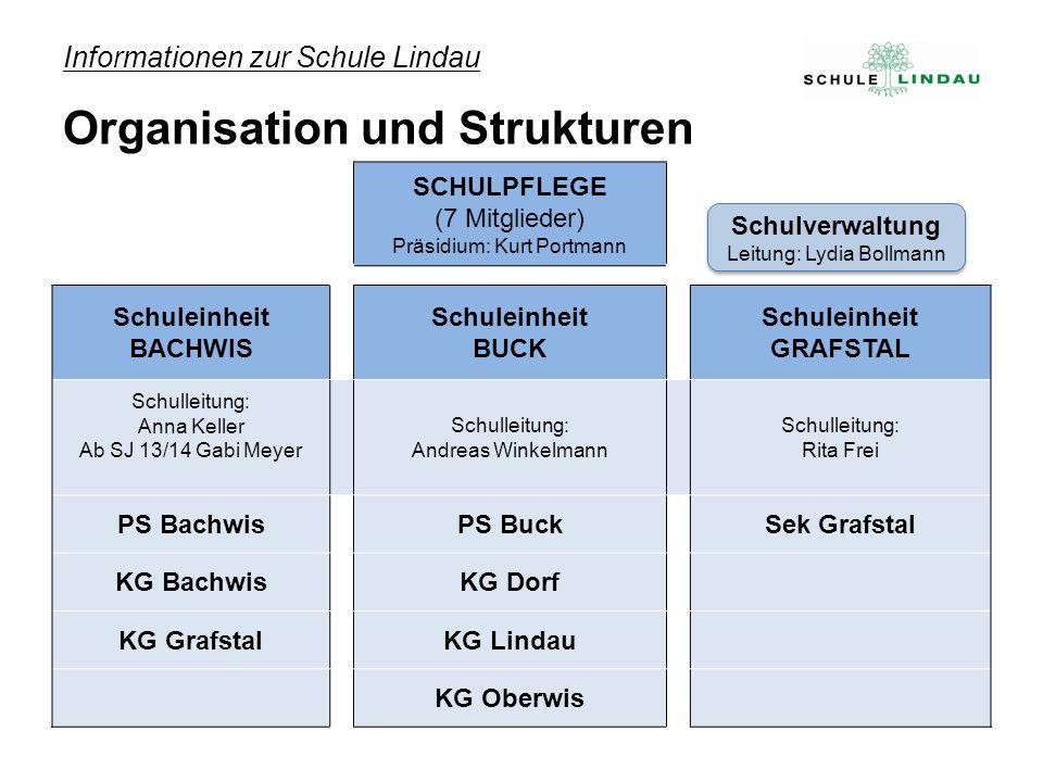 Informationen zur Schule Lindau Organisation und Strukturen SCHULPFLEGE (7 Mitglieder) Präsidium: Kurt Portmann Schuleinheit BACHWIS Schuleinheit BUCK