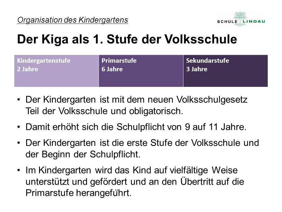 Weitere Informationen unter … www.schule-lindau.ch www.vsa.zh.ch