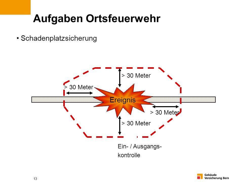 13 Ereignis Ein- / Ausgangs- kontrolle > 30 Meter Schadenplatzsicherung Aufgaben Ortsfeuerwehr