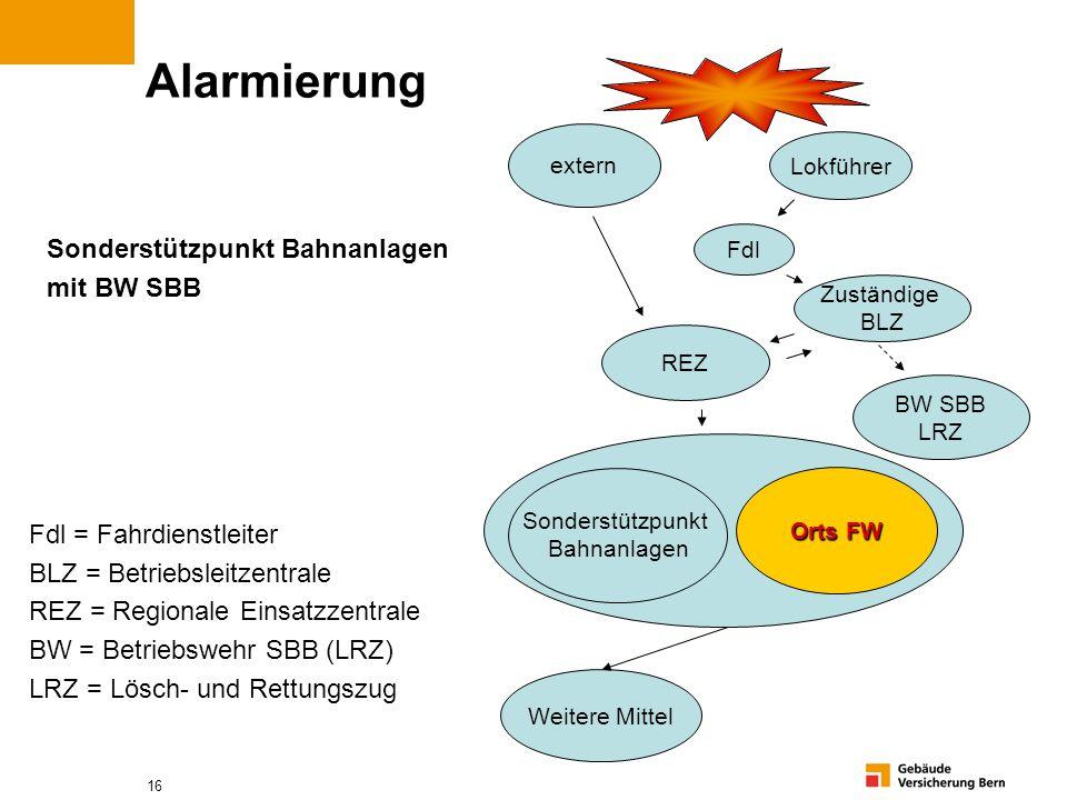 16 Alarmierung Sonderstützpunkt Bahnanlagen mit BW SBB Fdl = Fahrdienstleiter BLZ = Betriebsleitzentrale REZ = Regionale Einsatzzentrale BW = Betriebs