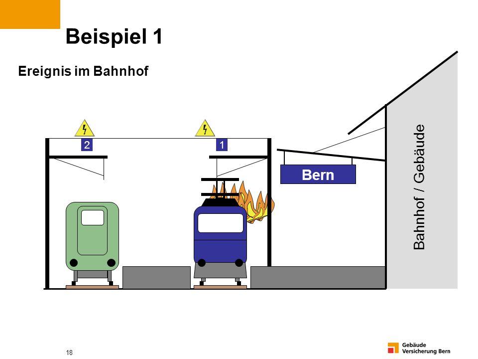 18 Beispiel 1 Bern Ereignis im Bahnhof 1 2 Bahnhof / Gebäude