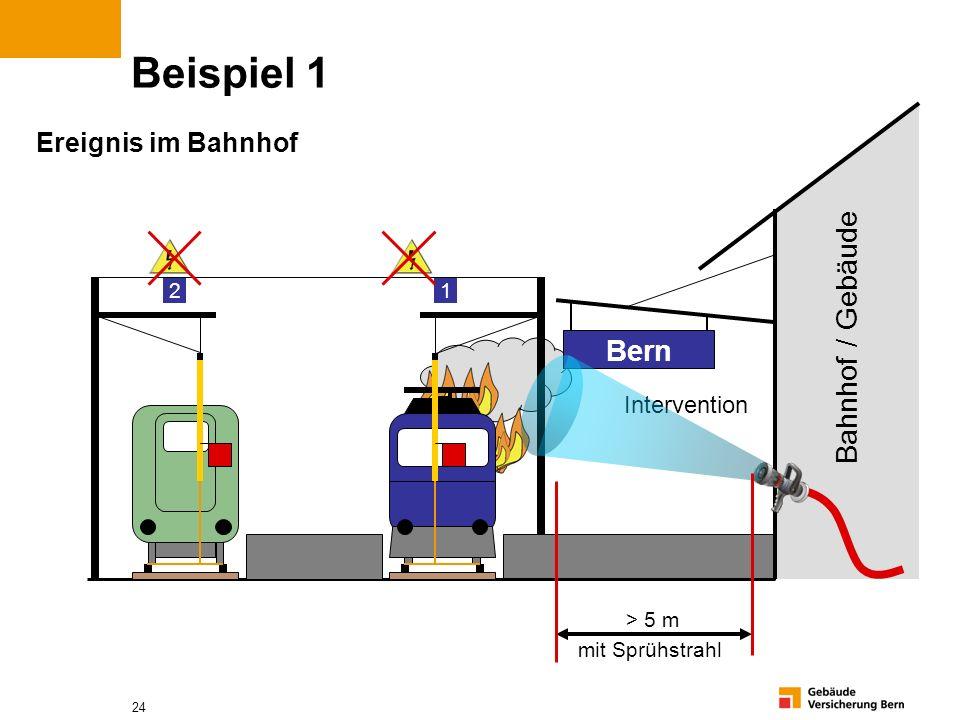 24 1 2 Beispiel 1 Bern Ereignis im Bahnhof Bahnhof / Gebäude Intervention > 5 m mit Sprühstrahl
