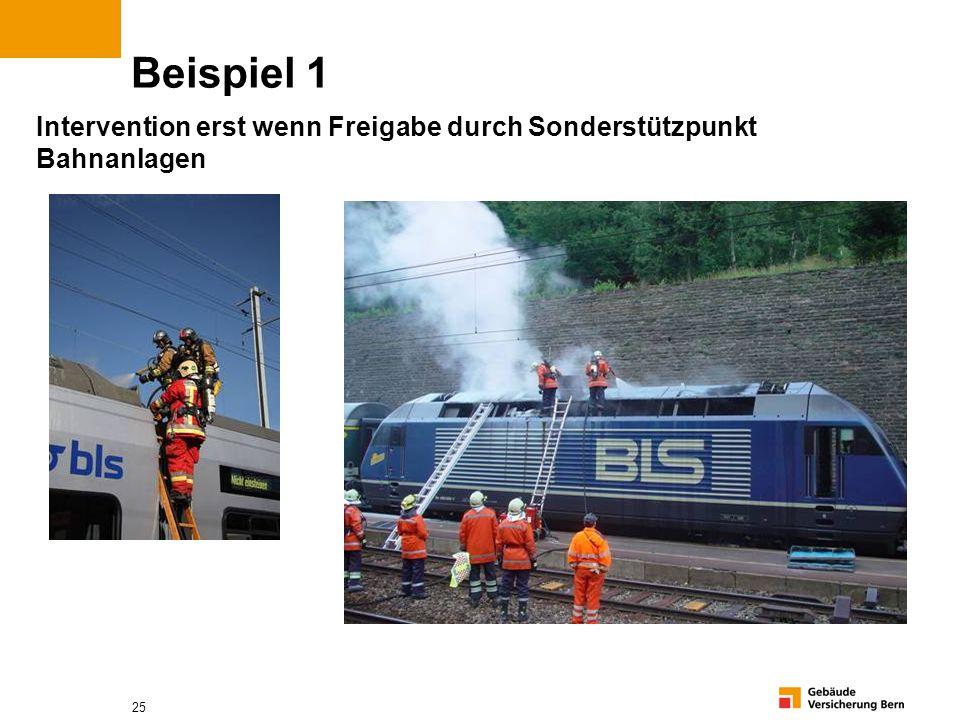 25 Beispiel 1 Intervention erst wenn Freigabe durch Sonderstützpunkt Bahnanlagen