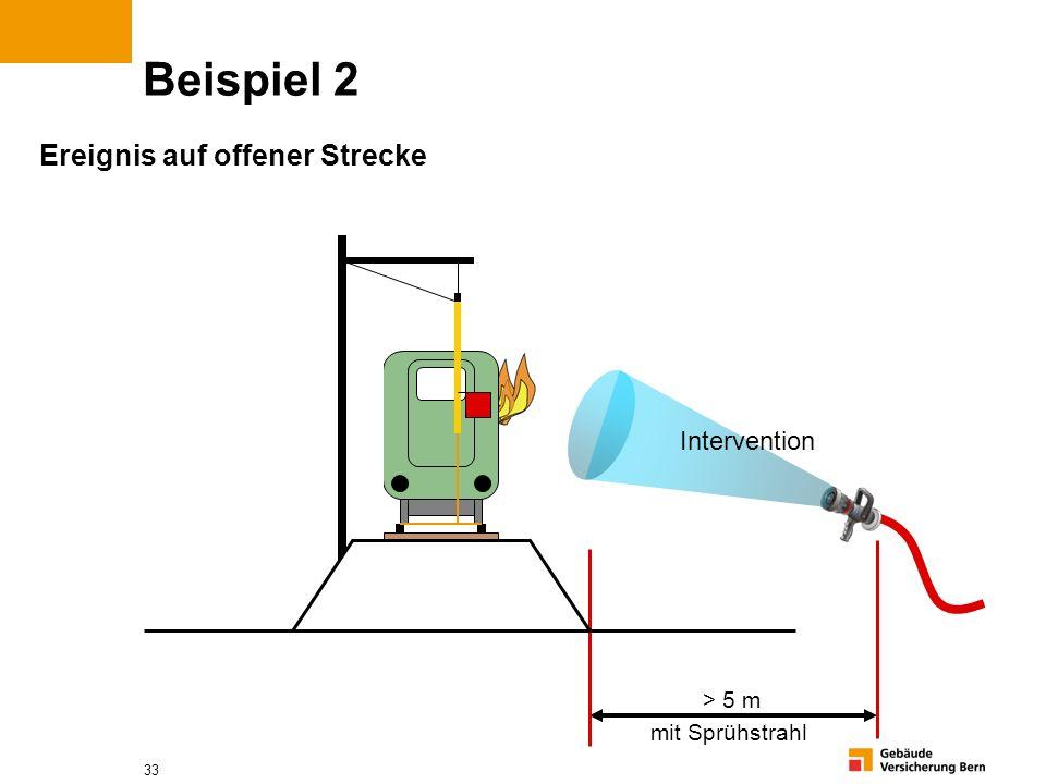 33 > 5 m mit Sprühstrahl Beispiel 2 Ereignis auf offener Strecke Intervention