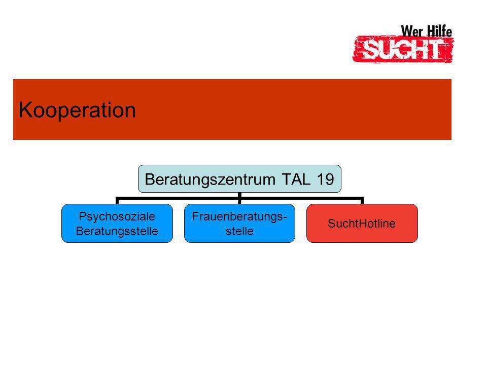 Kooperation Beratungszentrum TAL 19 Psychosoziale Beratungsstelle Frauenberatungs- stelle SuchtHotline