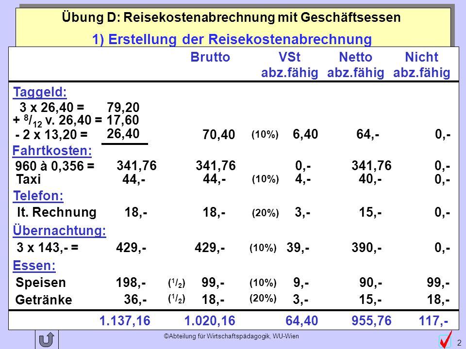 ©Abteilung für Wirtschaftspädagogik, WU-Wien 2 ACHTUNG! Taggeld wird pro Mahlzeit um 13,20 gekürzt! ACHTUNG! Nur die Hälfte der Geschäftsessen steuerl