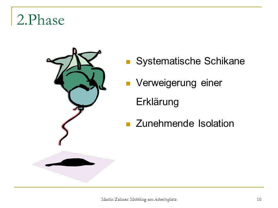 Martin Zahner: Mobbing am Arbeitsplatz 10 2.Phase Systematische Schikane Verweigerung einer Erklärung Zunehmende Isolation