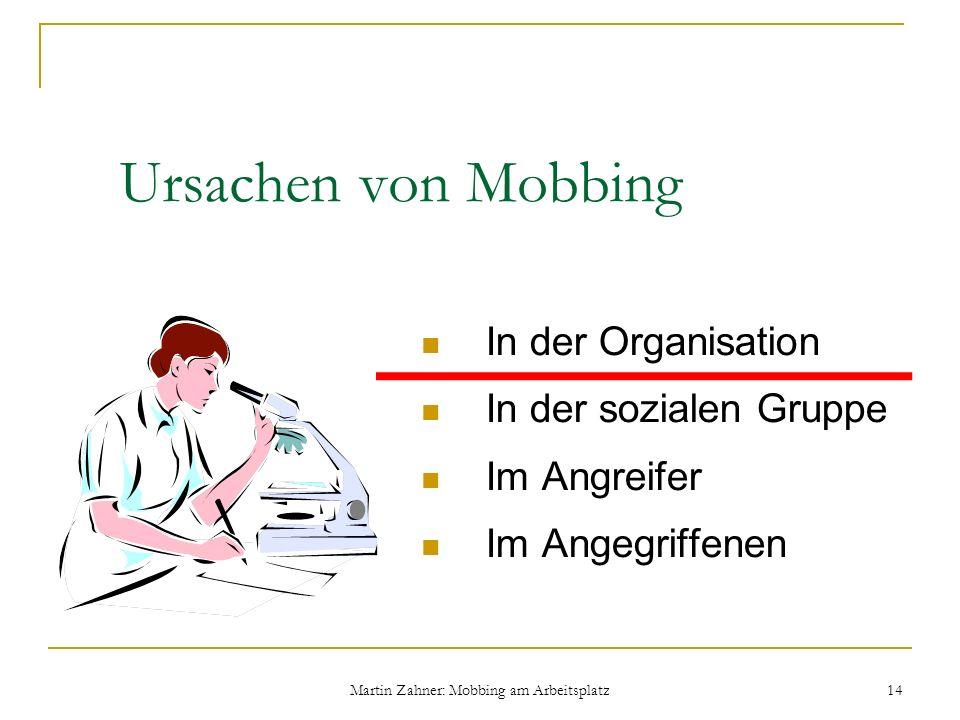 Martin Zahner: Mobbing am Arbeitsplatz 14 Ursachen von Mobbing In der Organisation In der sozialen Gruppe Im Angreifer Im Angegriffenen