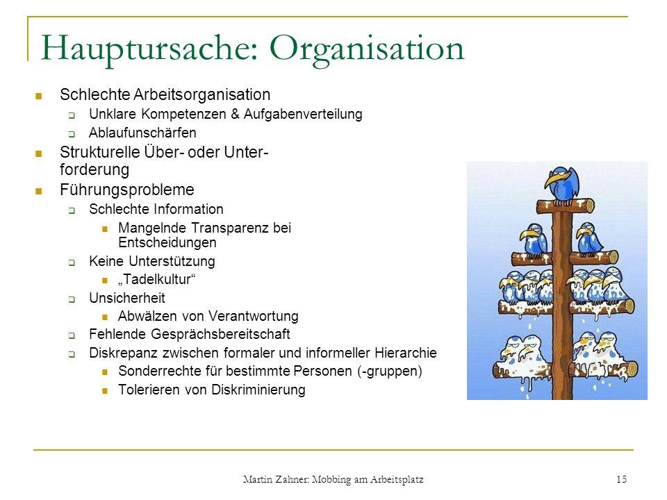 Martin Zahner: Mobbing am Arbeitsplatz 15 Hauptursache: Organisation Schlechte Arbeitsorganisation Unklare Kompetenzen & Aufgabenverteilung Ablaufunsc