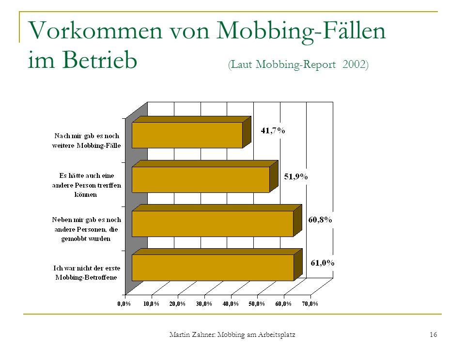 Martin Zahner: Mobbing am Arbeitsplatz 16 Vorkommen von Mobbing-Fällen im Betrieb (Laut Mobbing-Report 2002)