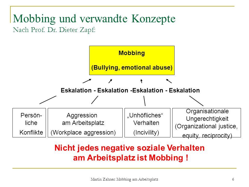 Martin Zahner: Mobbing am Arbeitsplatz 6 Mobbing und verwandte Konzepte Nach Prof. Dr. Dieter Zapf: Mobbing (Bullying, emotional abuse) Persön- liche