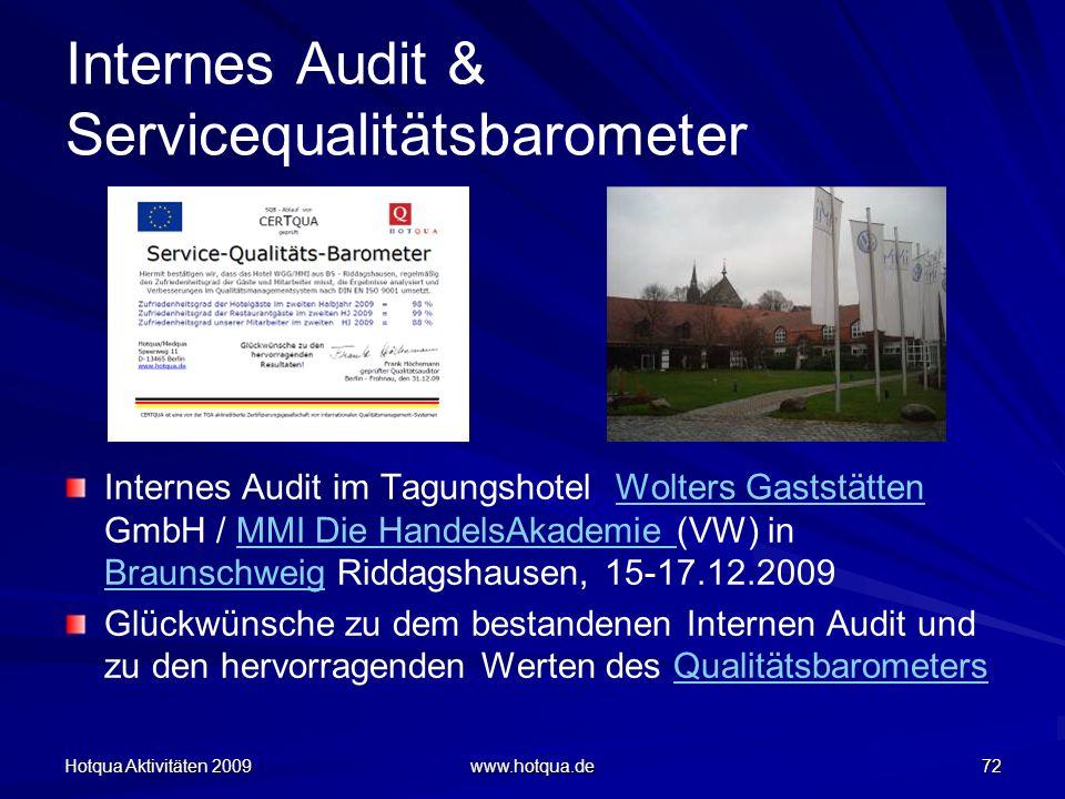 Hotqua Aktivitäten 2009 www.hotqua.de 72 Internes Audit & Servicequalitätsbarometer Internes Audit im Tagungshotel Wolters Gaststätten GmbH / MMI Die