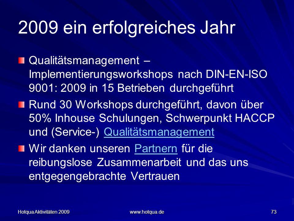 Hotqua Aktivitäten 2009 www.hotqua.de 73 2009 ein erfolgreiches Jahr Qualitätsmanagement – Implementierungsworkshops nach DIN-EN-ISO 9001: 2009 in 15