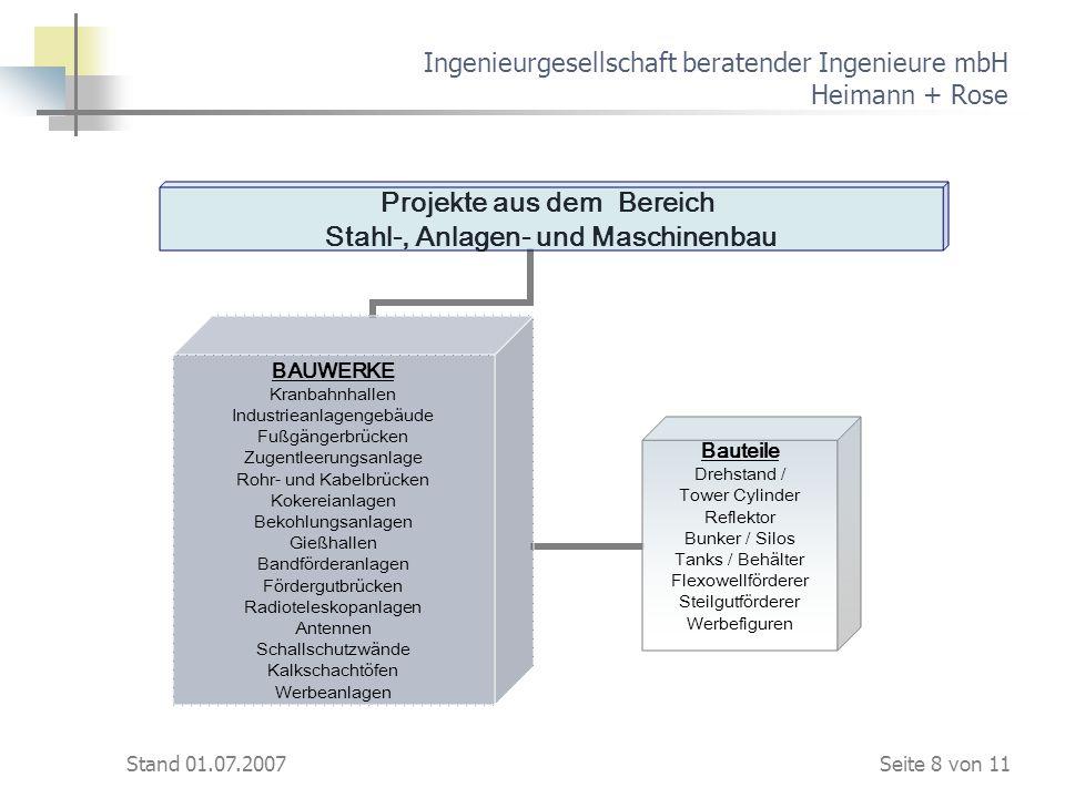 Stand 01.07.2007 Ingenieurgesellschaft beratender Ingenieure mbH Heimann + Rose Projekte aus dem Bereich Stahl-, Anlagen- und Maschinenbau BAUWERKE Kr