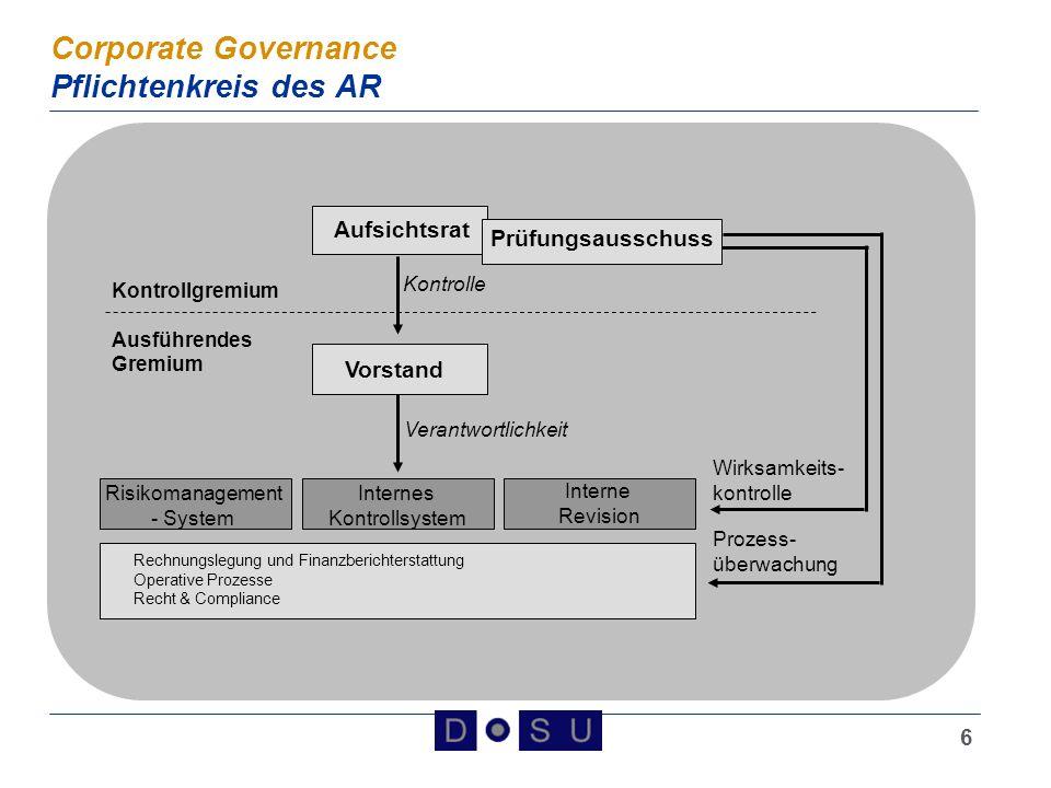 7 Corporate Governance Grundsätze zum § 107 Abs.