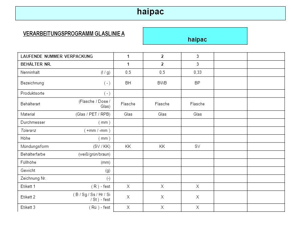 haipac LAUFENDE NUMMER VERPACKUNG123 BEHÄLTER NR. 123 Nenninhalt(l / g)0,5 0,33 Bezeichnung( - )BHBWBBP Produktsorte( - ) Behälterart (Flasche / Dose