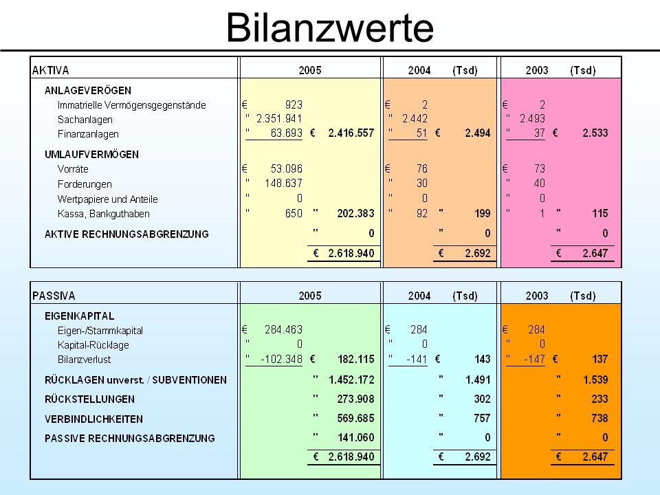 6200 Jenbach, Kirchgasse 3 Tel.: 052 44 / 6 38 18 Fax.: 052 44 / 6 38 18 - 18 www.pfister.co.at office@pfister.co.at Hier können Sie das Logo Ihres Unternehmens einfügen!