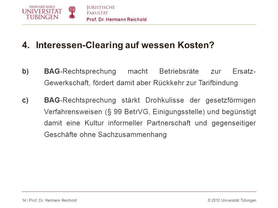 14 | Prof. Dr. Hermann Reichold© 2012 Universität Tübingen Prof. Dr. Hermann Reichold 4.Interessen-Clearing auf wessen Kosten? b)BAG-Rechtsprechung ma
