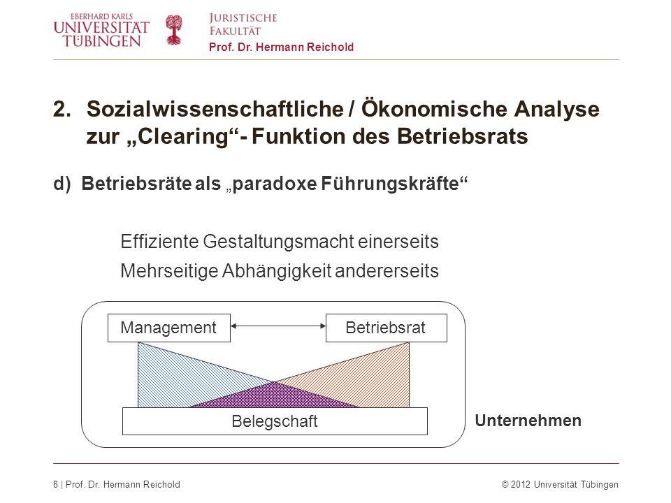 d)Betriebsräte als paradoxe Führungskräfte Effiziente Gestaltungsmacht einerseits Mehrseitige Abhängigkeit andererseits 2.Sozialwissenschaftliche / Ök