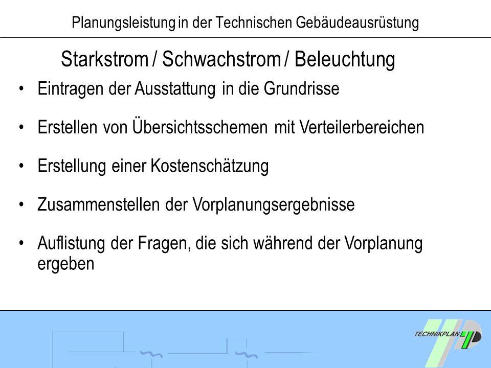 Planungsleistung in der Technischen Gebäudeausrüstung Starkstrom / Schwachstrom / Beleuchtung Eintragen der Ausstattung in die Grundrisse Erstellen vo
