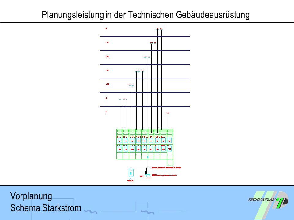 Planungsleistung in der Technischen Gebäudeausrüstung Vorplanung Schema Starkstrom