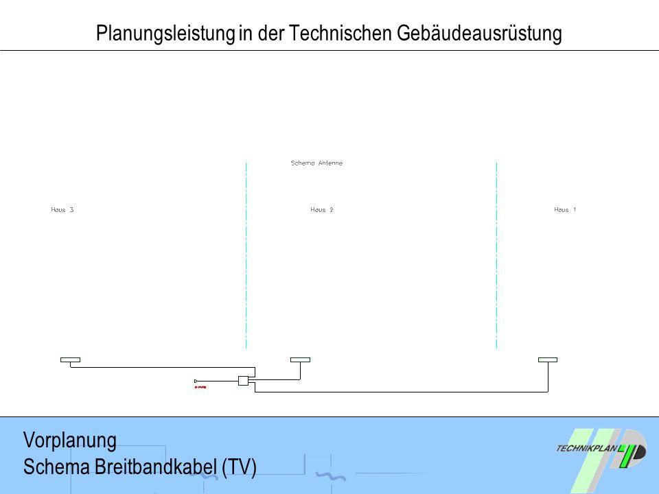 Planungsleistung in der Technischen Gebäudeausrüstung Vorplanung Schema Breitbandkabel (TV)