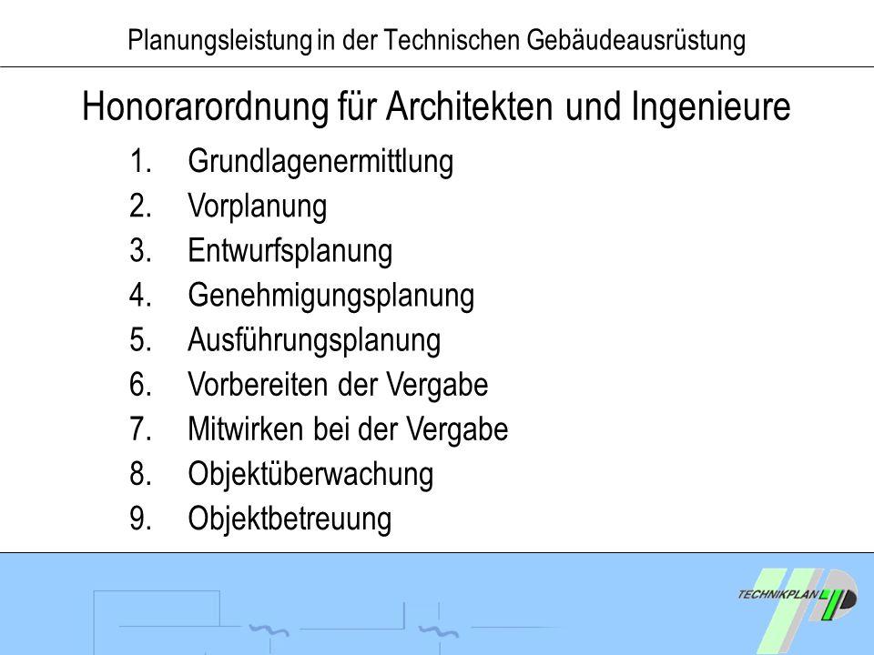 Planungsleistung in der Technischen Gebäudeausrüstung Honorarordnung für Architekten und Ingenieure 1.Grundlagenermittlung 2.Vorplanung 3.Entwurfsplan