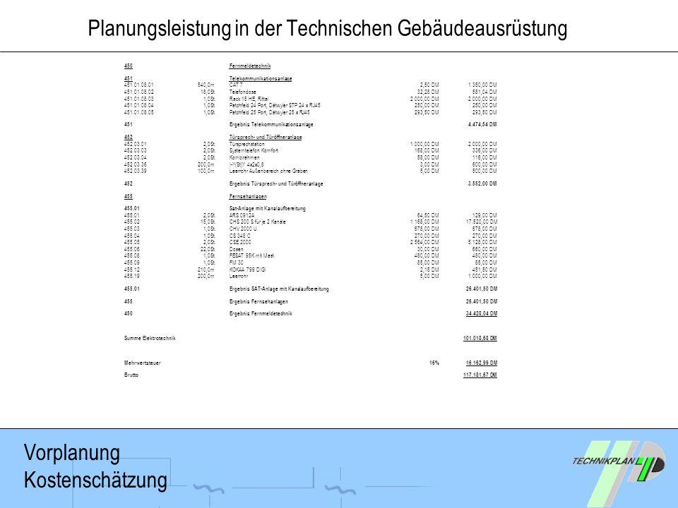 Planungsleistung in der Technischen Gebäudeausrüstung 450Fernmeldetechnik 451Telekommunikationsanlage 451.01.08.01540,0mCAT 72,50 DM1.350,00 DM 451.01