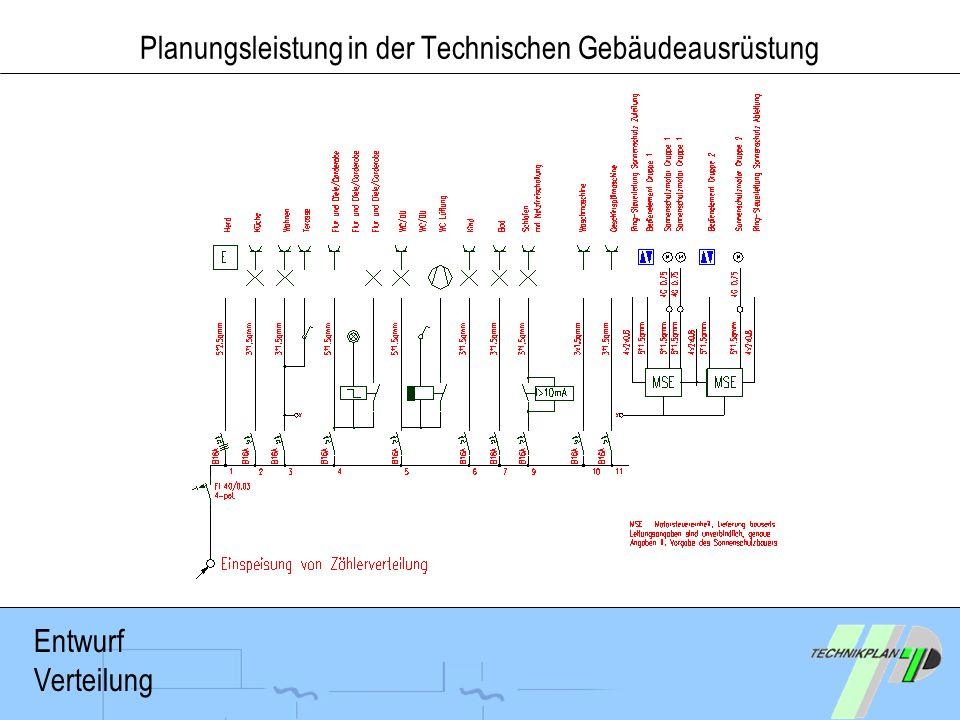 Planungsleistung in der Technischen Gebäudeausrüstung Entwurf Verteilung