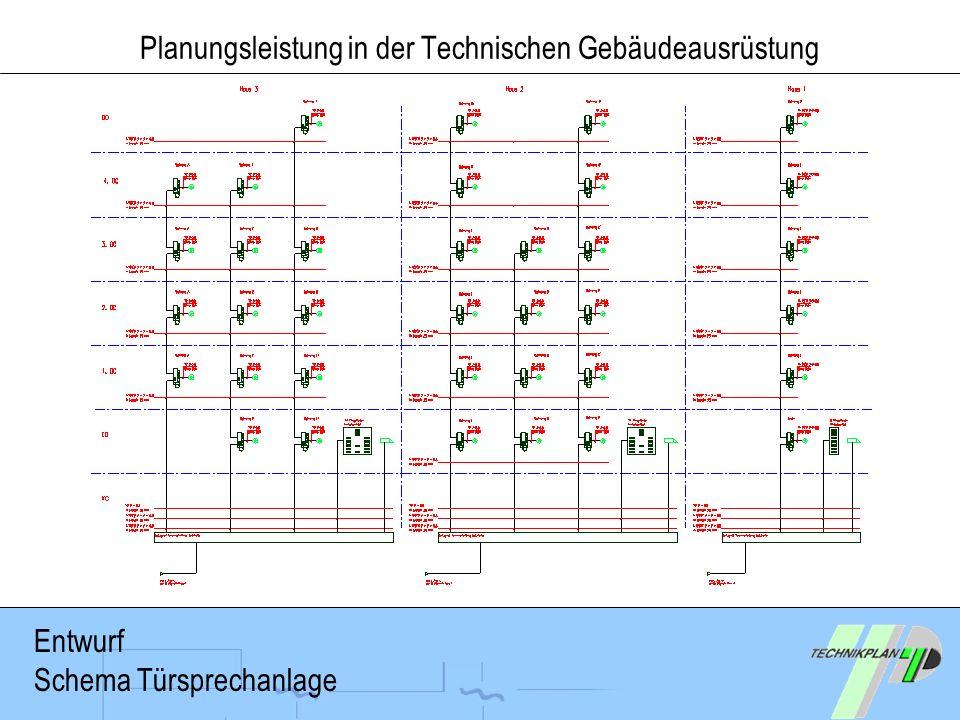Planungsleistung in der Technischen Gebäudeausrüstung Entwurf Schema Türsprechanlage