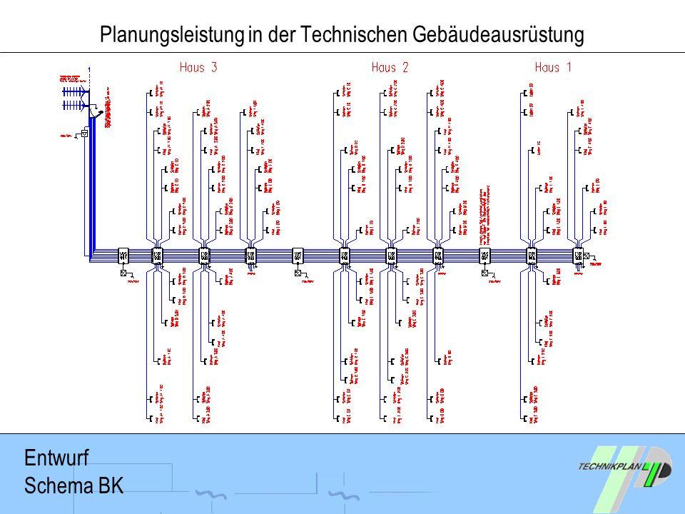 Planungsleistung in der Technischen Gebäudeausrüstung Entwurf Schema BK