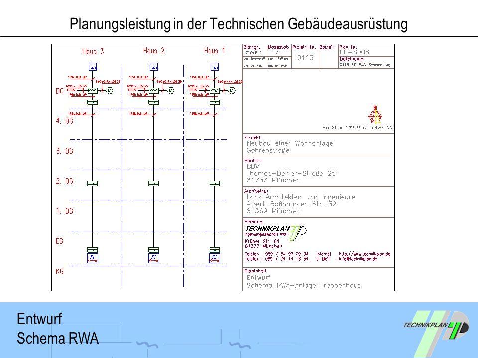 Planungsleistung in der Technischen Gebäudeausrüstung Entwurf Schema RWA