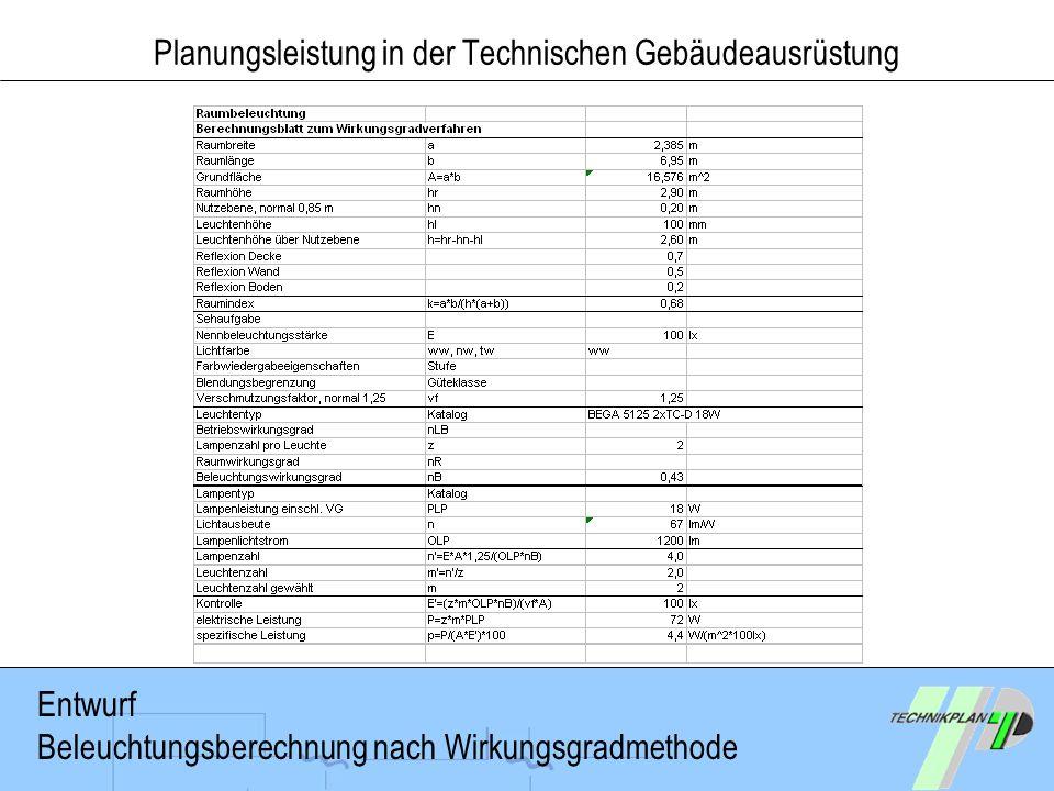 Planungsleistung in der Technischen Gebäudeausrüstung Entwurf Beleuchtungsberechnung nach Wirkungsgradmethode