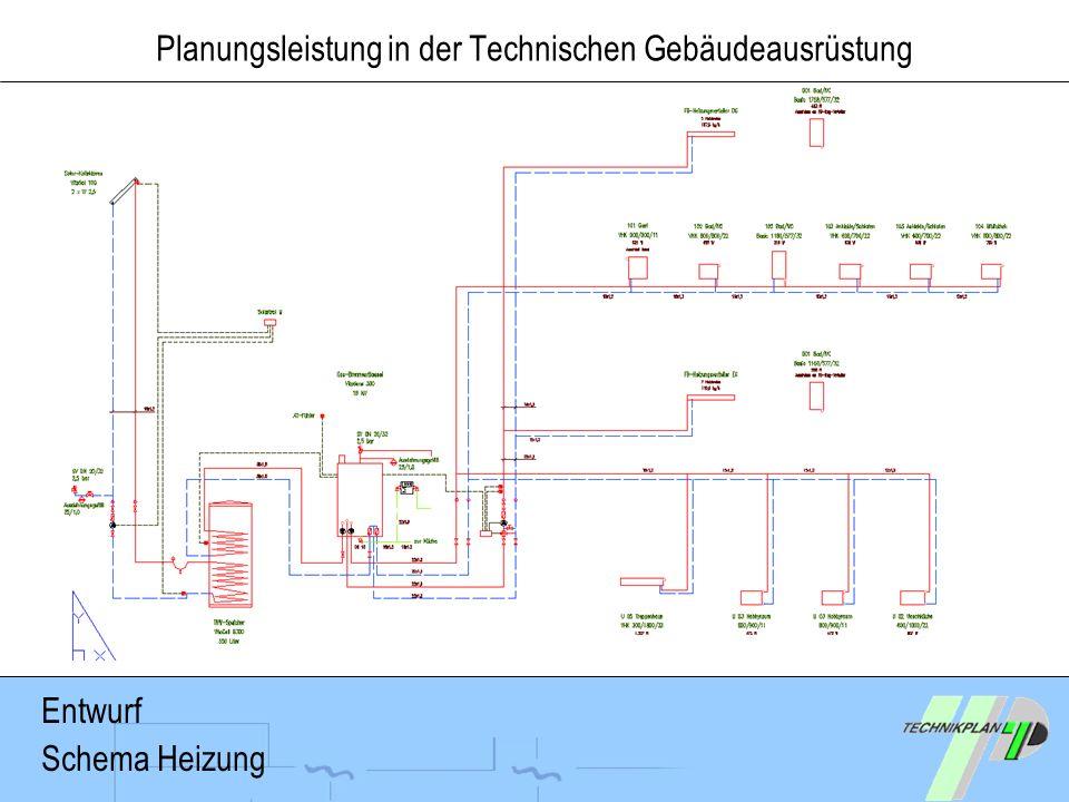 Planungsleistung in der Technischen Gebäudeausrüstung Entwurf Schema Heizung