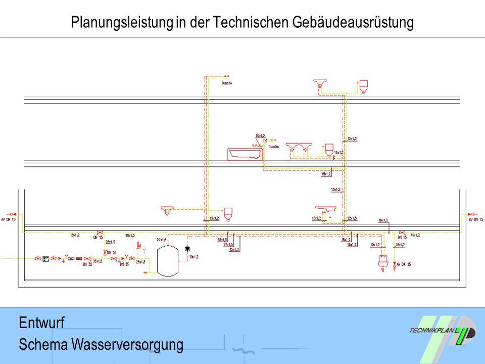 Planungsleistung in der Technischen Gebäudeausrüstung Entwurf Schema Wasserversorgung